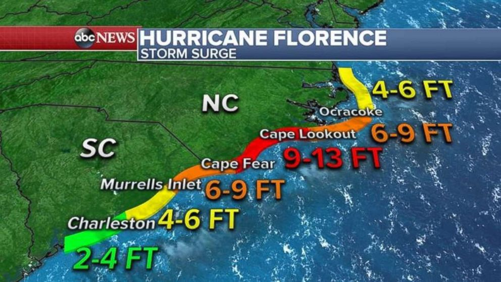 PHOTO: Storm surge could be as much as 13 feet in parts of the North Carolina coast.